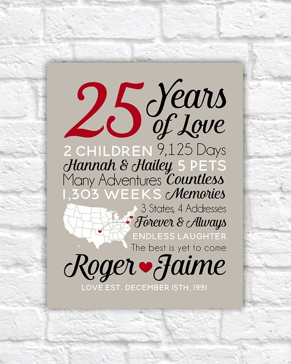 Wedding Gifts For Husband: Anniversary Gift For Husband 25th Wedding Anniversary Gift
