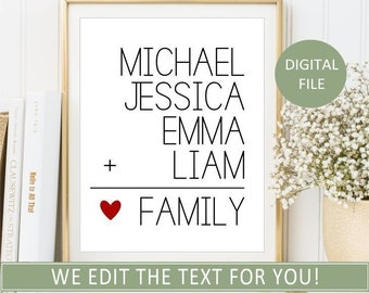 Family Names Printable Sign, Personalized Customized Family Print, Love  Family, Family Wall Art, Printable Wall Art Home Decor DIGITAL FILES