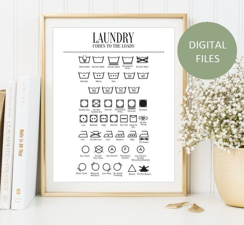 photograph about Printable Laundry Symbols named Printable Laundry Expert Clean symbols print, Garments treatment indication, Ironing training artwork, Laundry symbols poster Rest room decor, Electronic Documents