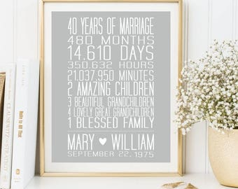 40th anniversary Print, Personalized love story sign, Printable art Wedding Gift, 40 Year gift Parents Anniversary present, DIGITAL FILES 1