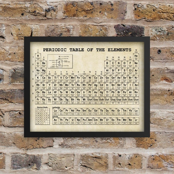 Periodic Table of Elements scientific Home Wall Decor Art   Etsy