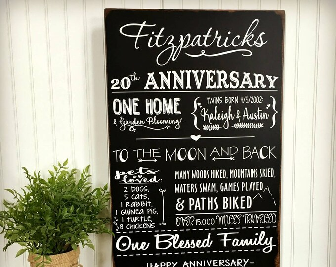 10th Anniversary Keepsake Sign, One Blessed Family, Subway Sign, 10 Year Anniversary