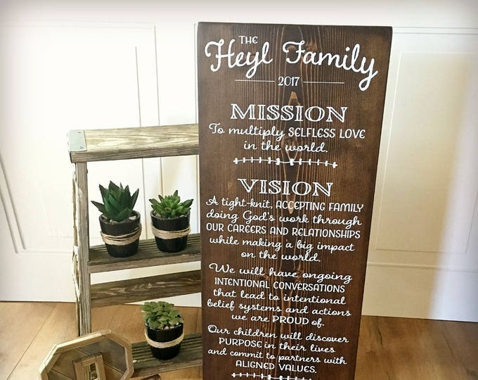 Family Mission Vision and Values Sign, Family Rules, Mission Statement, Family Wall Art