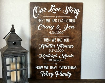 Our Love Story Sign, First We Had Each Other, Family Date Sign, Wedding Date Sign, Important Dates, Then We Had You, Now We Have Everything