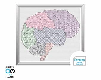 Anatomical Brain Cross Stitch Pattern | Brain Cross Stitch | Cross Stitch Project | Neurosurgeon Gift Idea | Medical Student Gift