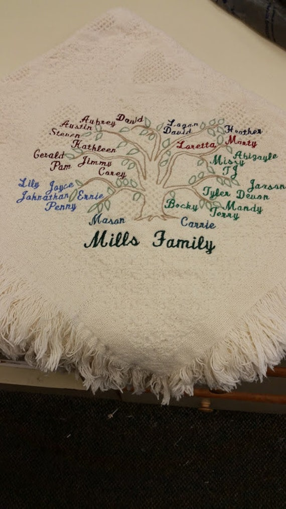 Personalized Family Tree afghan, Family Tree with family member names customized, Family Tree Gift