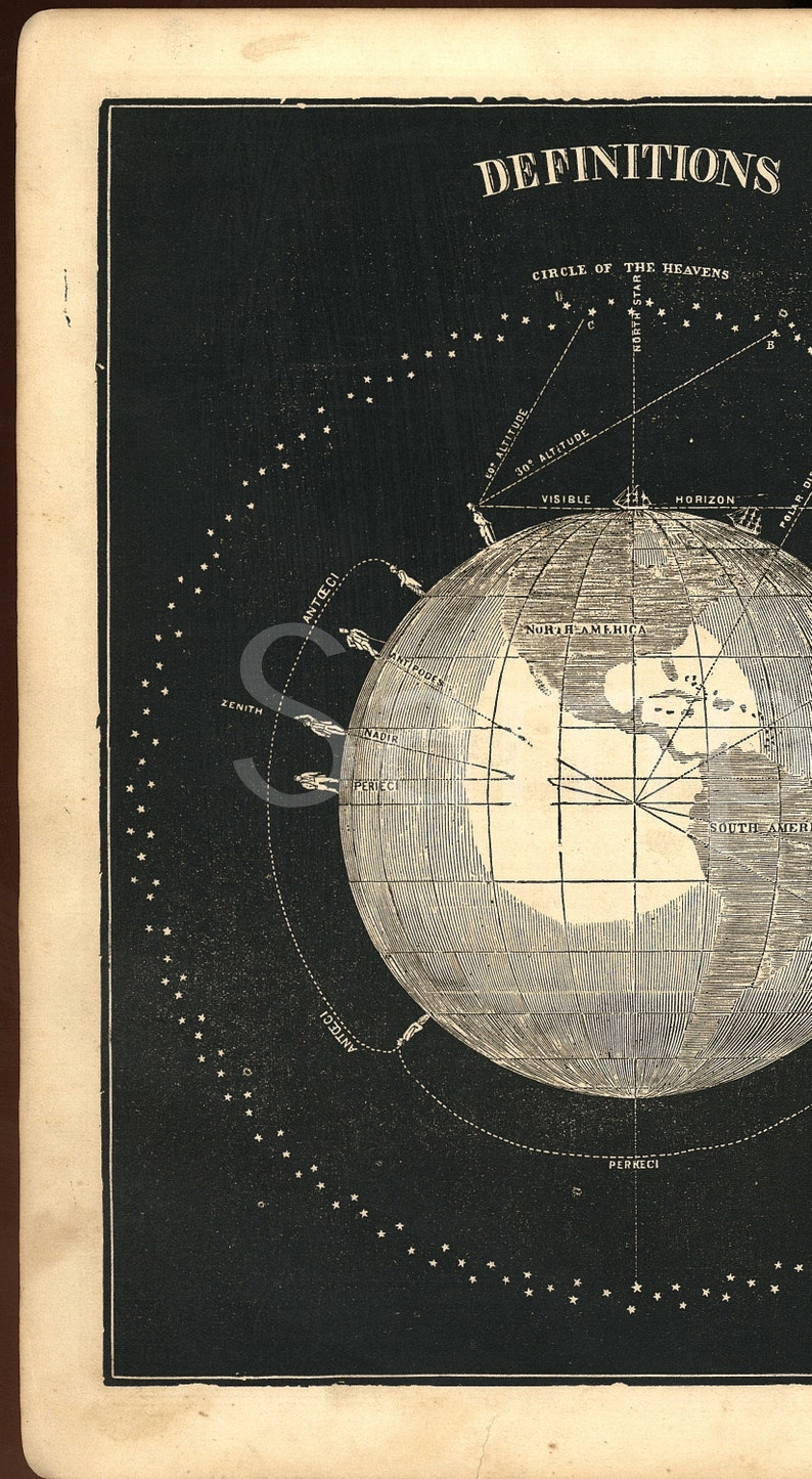 Gorgeous Original print from Smith/'s Illustrated Atlas of Astronomy stars galaxy planets dates 1850