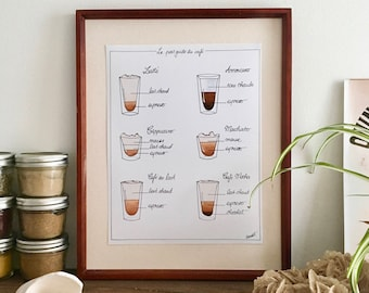 The coffee Guide / / Coffee Guide / / Illustration / / Art Print / / Coffee Print / / Kitchen Illustration / coffee art poster coffee barista