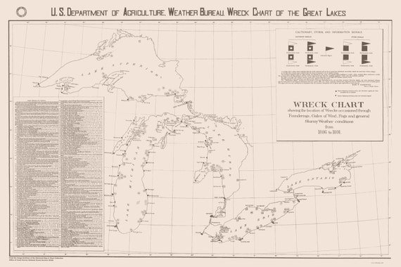 Great Lakes Shipwrecks Chart 1891 Nautical Map Reprint -