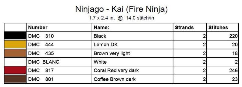 Kai (Fire Ninja) Ninjago Cross-Stitch Pattern