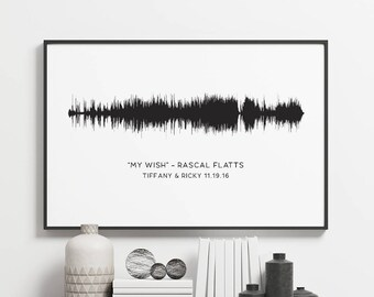 Custom Sound Wave Poster, Unframed, Song into Soundwave, Song Waveform, Song Sound Wave Art, Anniversary Gift Men, Father's Day Gift