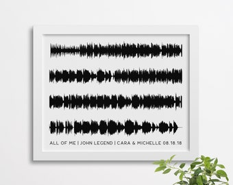 Sound Wave Gifts