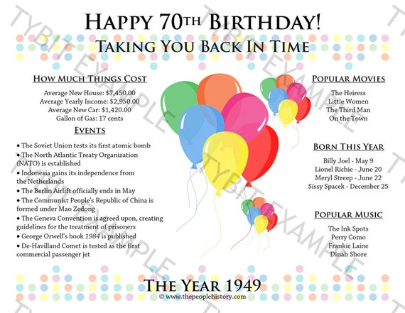 Happy 70th Birthday 1949 Print Or Party Favor Digital