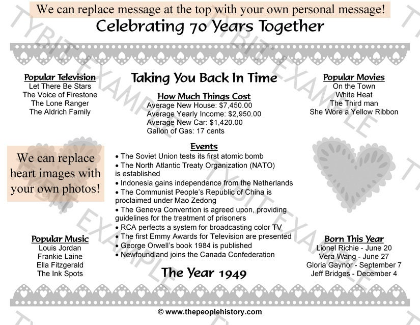 70 Year Wedding Anniversary Gifts: 70th Wedding Anniversary 1949 Personalized Print Party