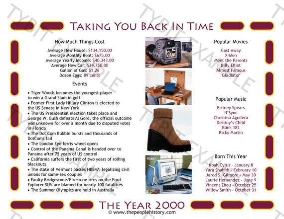 Choose Your Year 2000 to 2009 - Personalized Year In History Print - For  Birthdays and Special Occasions