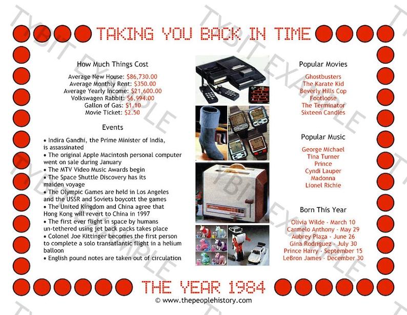 35th Birthday 1984 Personalized Print