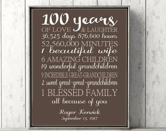 100 Year Old BIRTHDAY Idea 100th Birthday GIFT Sign Personalized Art For Grandma Grandpa Print Or Canvas Custom Keepsake