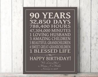 90th BIRTHDAY GIFT Sign Canvas Print Personalized Art Mom Dad Grandma Birthday Grandpa Print or Digital Download Keepsake Custom 90 Years