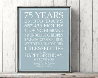 75th BIRTHDAY GIFT Sign Canvas Print Personalized Art Mom Dad Grandma Birthday Best Friend Or Digital Download Keepsake Custom