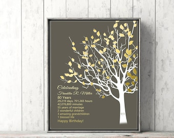 80th BIRTHDAY GIFT Personalized Art Birthday Gift Mom Dad Grandma Faux Gold Tree Print ANY Year Sign Customized