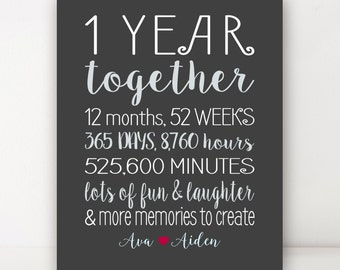 1 Year Anniversary Gift For Him 1st Personalized Boyfriend Or Girlfriend Custom Canvas Print Couple Wall Decor