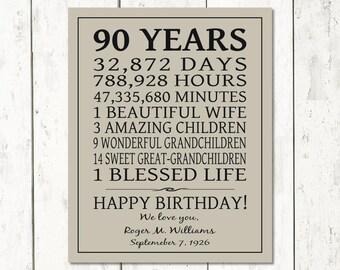 BIRTHDAY Gift 90th Or ANY YEAR 90 Year Birthday Personalized Sign Mom Dad Grandma Grandpa Keepsake Custom Years Present