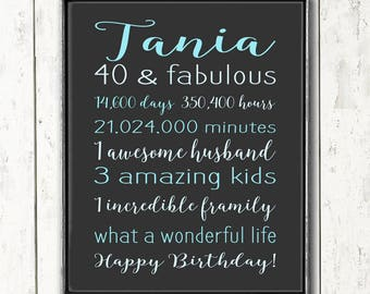 40 Fabulous 40th BIRTHDAY Gift Canvas Print Art For Women Birthday Party Personalized Best Friend Banner Poster