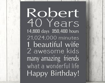 40th BIRTHDAY Gift MALE 40 Years Old Birthday Party For Him Personalized Print Best Friend Banner Poster Digital Download Or PRINT
