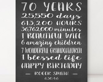 70th BIRTHDAY GIFT 70 Year Birthday Canvas Sign Personalized Gift For Dad Grandpa Chalkboard Look Art Poster Banner Custom