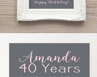40th BIRTHDAY Gift 40 Years Old Birthday Party Personalized Print Over The Hill Best Friend Canvas Banner Poster PRINT