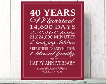 PERSONALISED 40th Wedding Anniversary Print Years Gift Present Picture Ruby Art