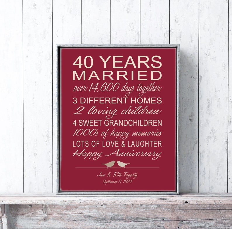 40th Wedding Anniversary Gift.40th Anniversary Gift Personalized 40th Wedding Print Anniversary Print 40 Years Wedding Anniversary Gift Parents