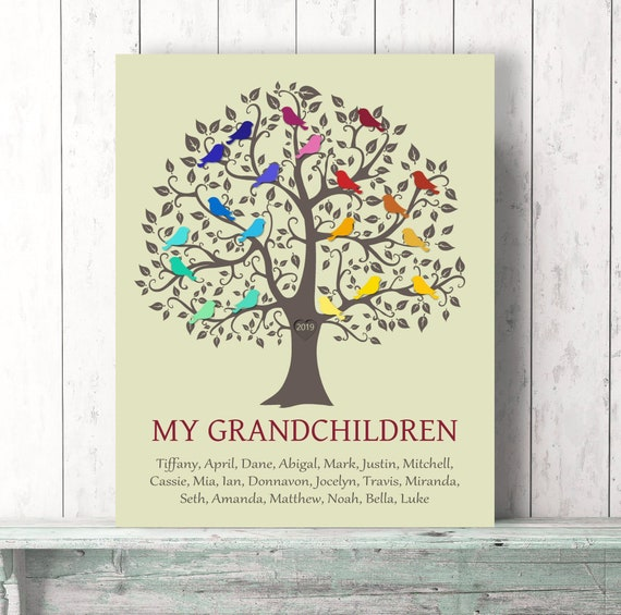 Birthday Gift For Grandma Personalized Family Tree