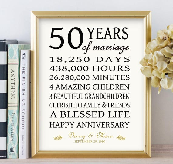 50th Anniversary Gift For Parents Personalized 50 Year Wedding