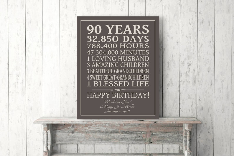 90th BIRTHDAY GIFT Sign Canvas Print Personalized Art Mom Dad