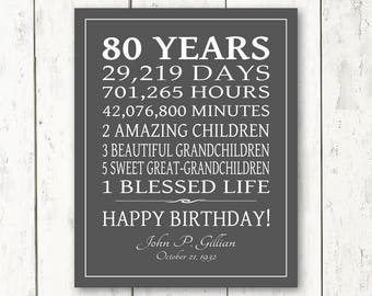 80th BIRTHDAY Gift Birthday Decorations Sign 80 Years CANVAS Print Personalized Art  Birthday Print or Digital Download Custom  Gift Grandpa