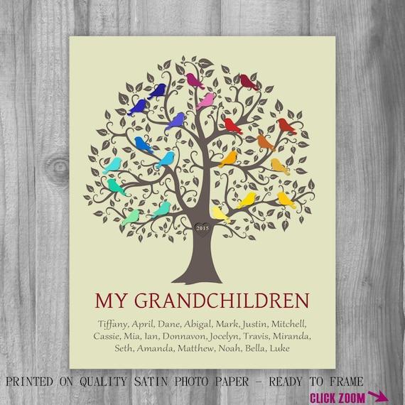 Family tree christmas gift ideas