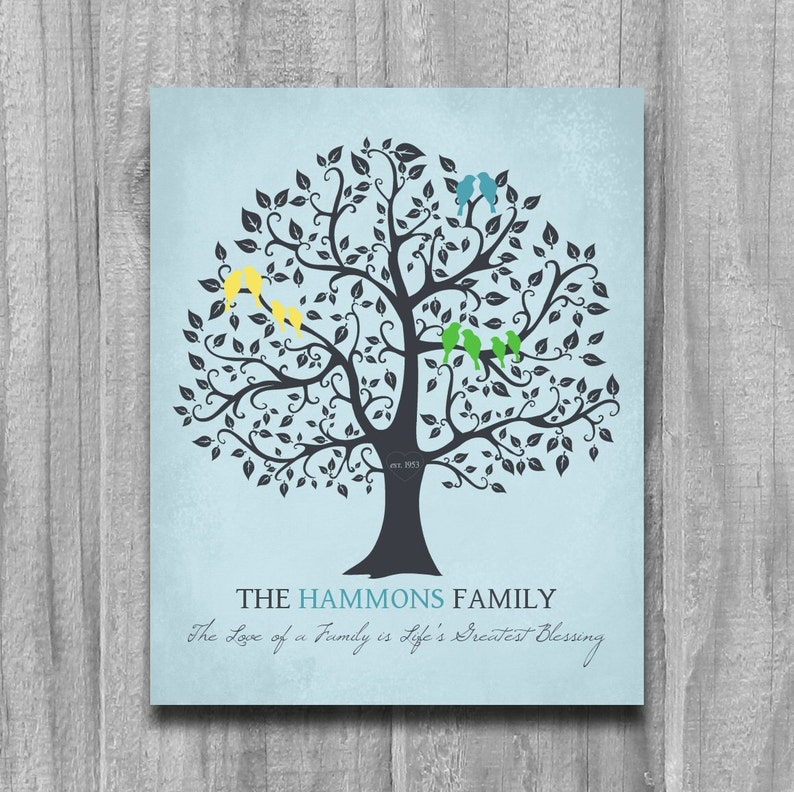 Grandparents Gift Personalized Family Tree Parents Art Print image 0