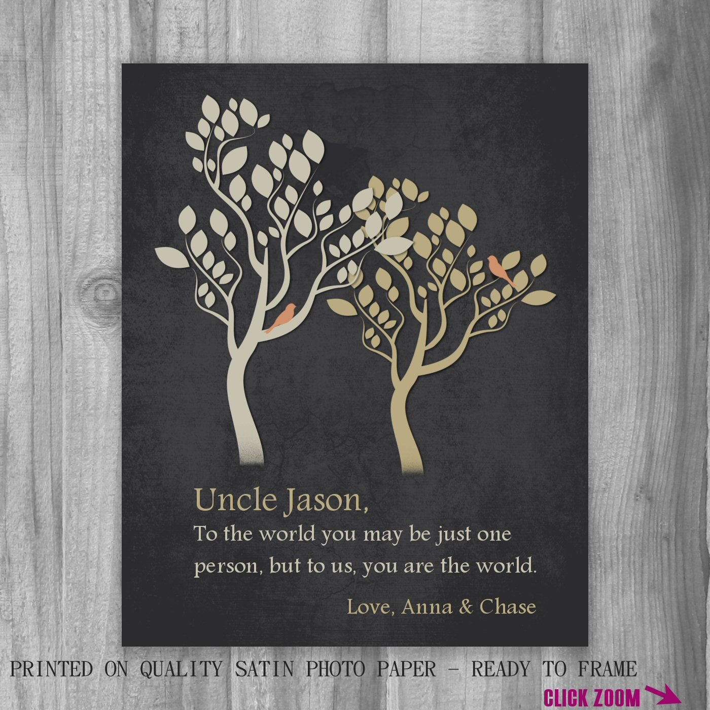 Christmas Gifts For Nephew And Niece: UNCLE Gift Personalized Print Canvas From Niece / Nephew