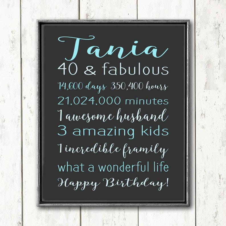 40 Fabulous 40th BIRTHDAY Gift Canvas Print Art For