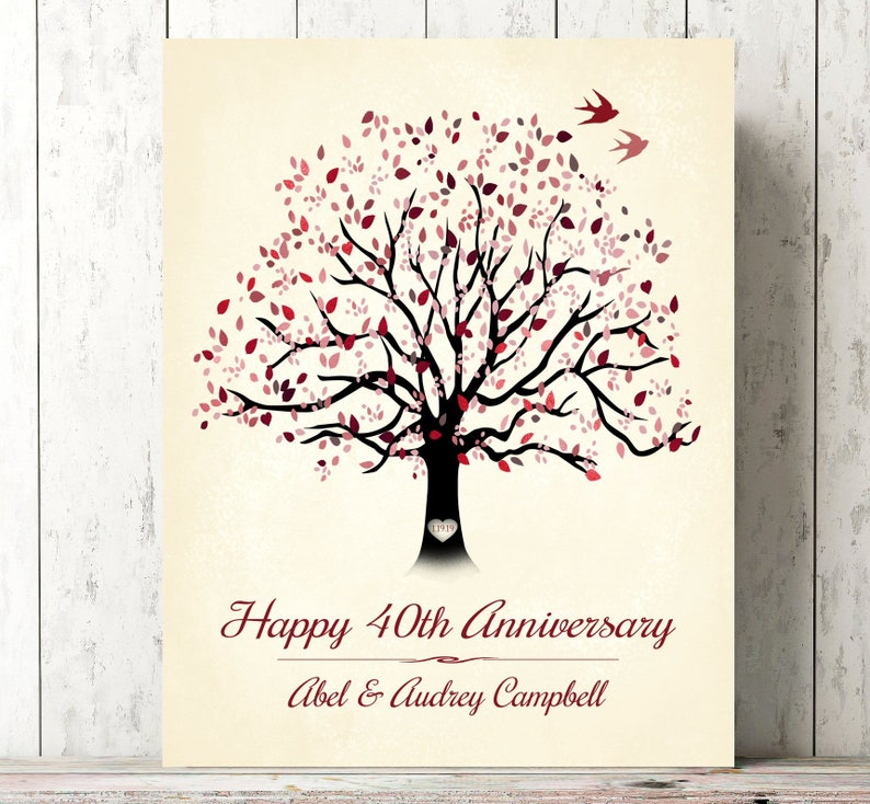 4Oth Anniversary Tree Gift for Parents  40 Year Ruby image 0