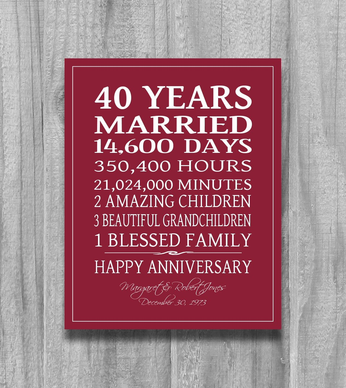 40th Anniversary Gift for Parents Personalized Canvas Print 40 | Etsy