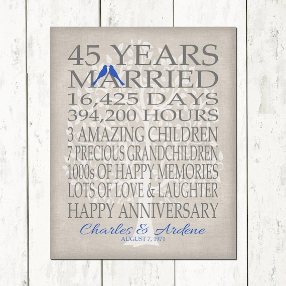 45th Wedding Anniversary Gift For Parents Sapphire Anniversary Etsy
