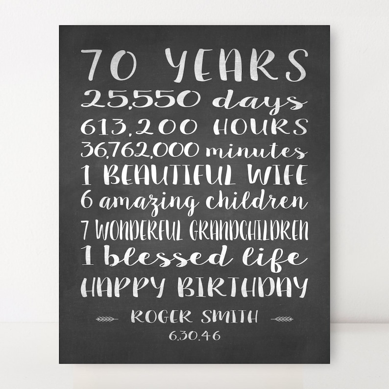 70th BIRTHDAY GIFT 70 Year Birthday Canvas Sign Personalized