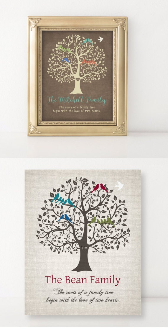Family Tree Art Remembrance Gift CANVAS Print Personalized Print Gift for  Parents Art Print Parents Gift Grandparents Gift