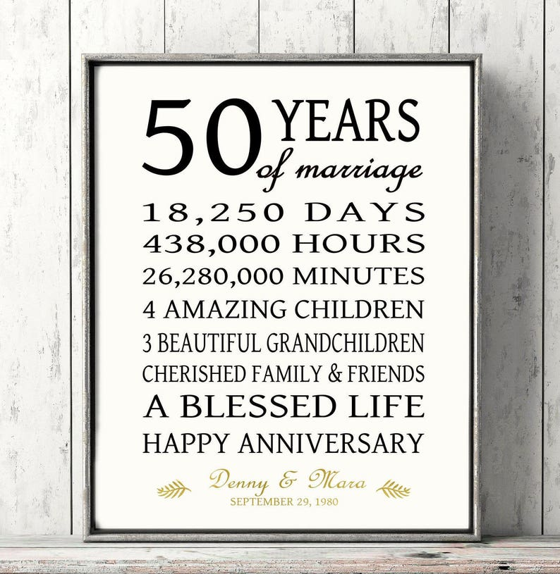 50th Anniversary Gift For Parents Digital File Printable Print Etsy