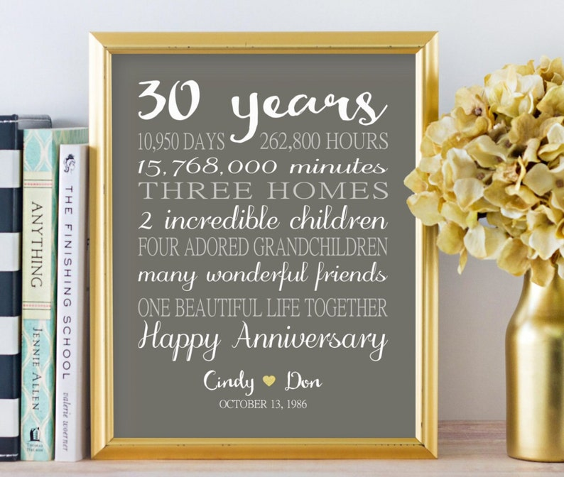 30 Years Wedding Anniversary Gifts.30th Anniversary Gifts Personalized Gift 30 Years Wedding Anniversary Gift For Parents Days Hours Minutes Print Or Canvas Gift