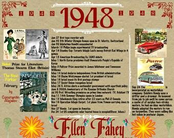 1948 birthday card   Etsy