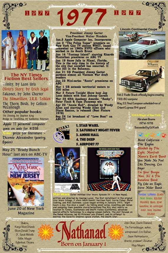 41 Birthday POSTER, Born or Married 1977, Personalized Poster, BACKGROUND  Options, Star Wars, Saturday Night Fever, Dig  File EMAILED