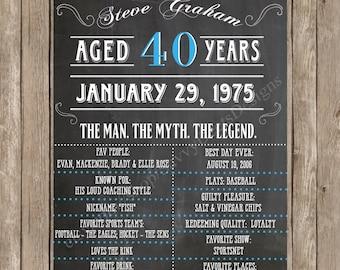 Mann Mythos Legende Geburtstag Einladung Jahrgang Etsy
